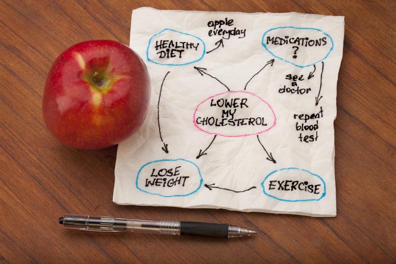controlar el colesterol, los triglicéridos y la glucosa